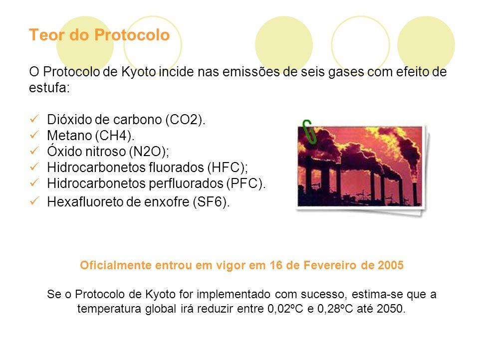Teor do Protocolo O Protocolo de Kyoto incide nas emissões de seis gases com efeito de estufa: Dióxido de carbono (CO2).