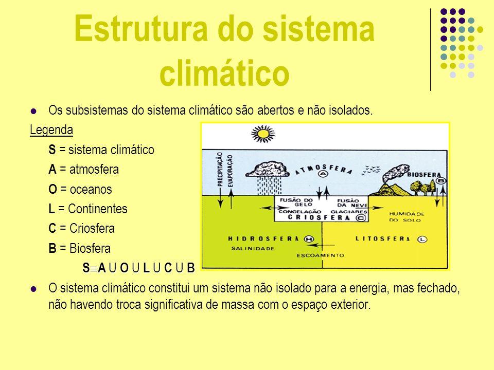 Estrutura do sistema climático Os subsistemas do sistema climático são abertos e não isolados. Legenda S = sistema climático A = atmosfera O = oceanos