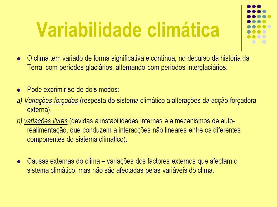 Variabilidade climática O clima tem variado de forma significativa e contínua, no decurso da história da Terra, com períodos glaciários, alternando co