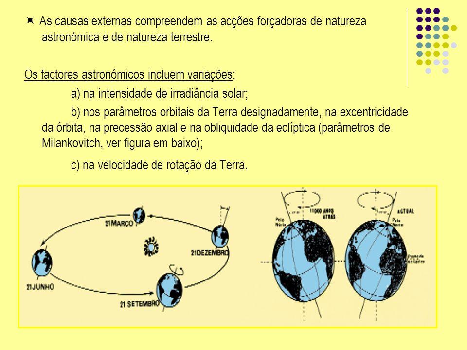 As causas externas compreendem as acções forçadoras de natureza astronómica e de natureza terrestre. Os factores astronómicos incluem variações: a) na