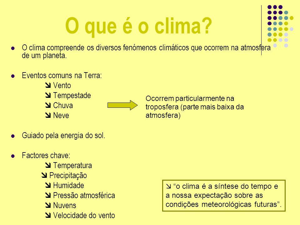 O que é o clima? O clima compreende os diversos fenómenos climáticos que ocorrem na atmosfera de um planeta. Eventos comuns na Terra: Vento Tempestade