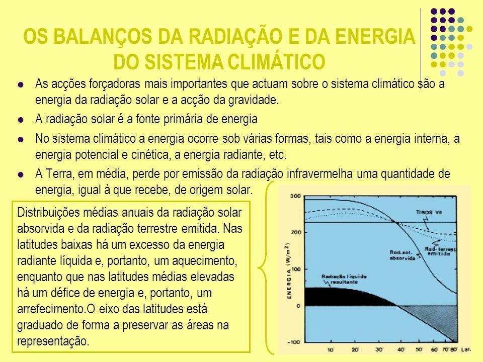 OS BALANÇOS DA RADIAÇÃO E DA ENERGIA DO SISTEMA CLIMÁTICO As acções forçadoras mais importantes que actuam sobre o sistema climático são a energia da