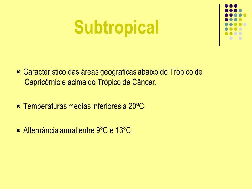 Subtropical Característico das áreas geográficas abaixo do Trópico de Capricórnio e acima do Trópico de Câncer. Temperaturas médias inferiores a 20ºC.