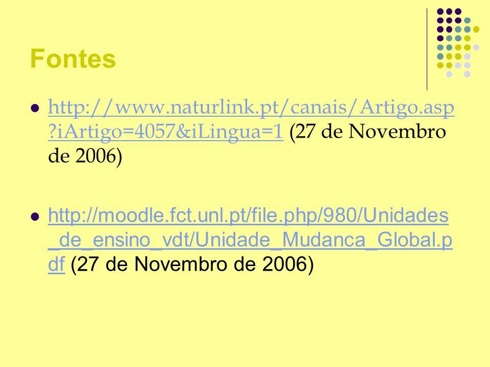 Fontes http://www.naturlink.pt/canais/Artigo.asp ?iArtigo=4057&iLingua=1 (27 de Novembro de 2006) http://www.naturlink.pt/canais/Artigo.asp ?iArtigo=4057&iLingua=1 http://moodle.fct.unl.pt/file.php/980/Unidades _de_ensino_vdt/Unidade_Mudanca_Global.p df (27 de Novembro de 2006) http://moodle.fct.unl.pt/file.php/980/Unidades _de_ensino_vdt/Unidade_Mudanca_Global.p df