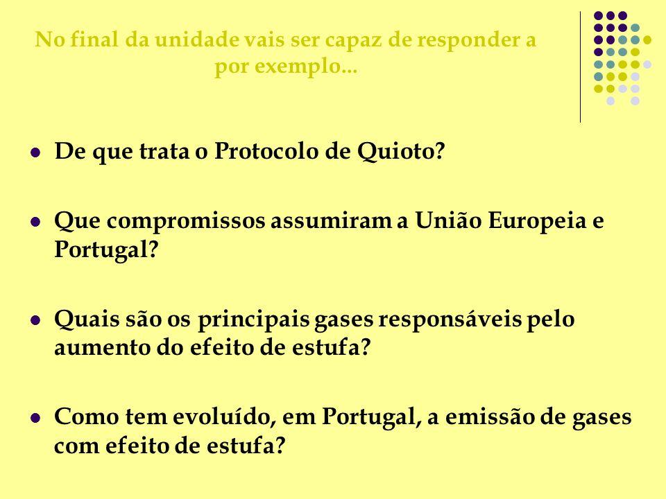 De que trata o Protocolo de Quioto? Que compromissos assumiram a União Europeia e Portugal? Quais são os principais gases responsáveis pelo aumento do