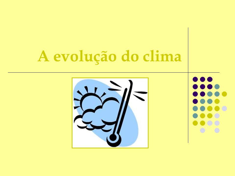 A evolução do clima