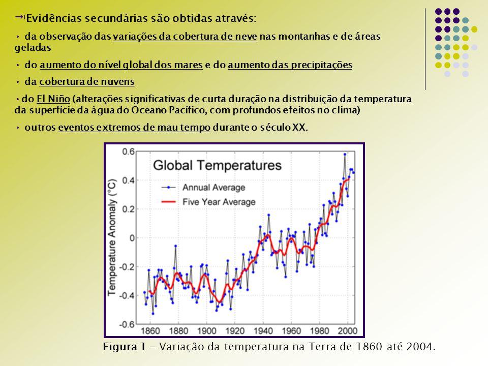 As seis pragas do Aquecimento Global 1.O Árctico está a derreter.