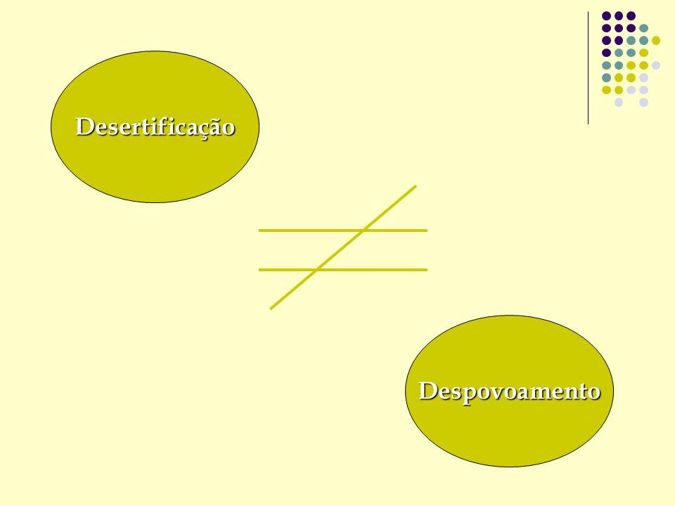 Desertificação Despovoamento