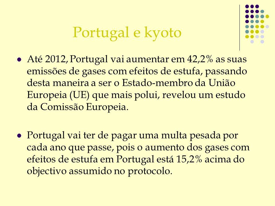 Portugal e kyoto Até 2012, Portugal vai aumentar em 42,2% as suas emissões de gases com efeitos de estufa, passando desta maneira a ser o Estado-membr