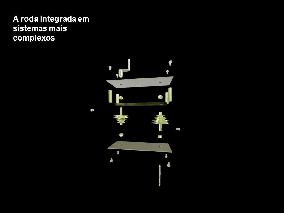 A roda integrada em sistemas mais complexos