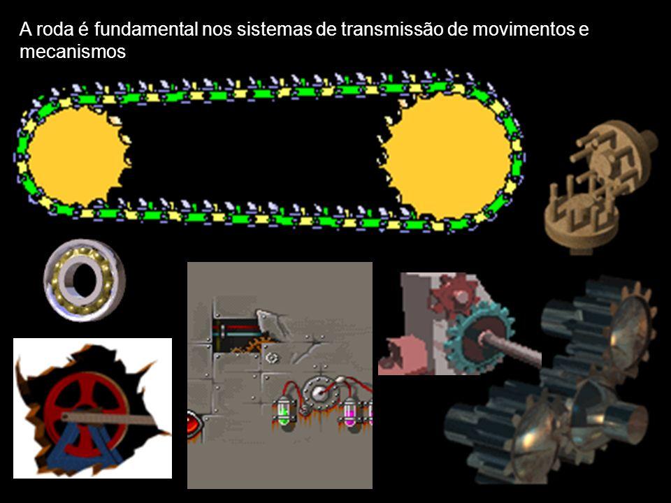 A roda é fundamental nos sistemas de transmissão de movimentos e mecanismos