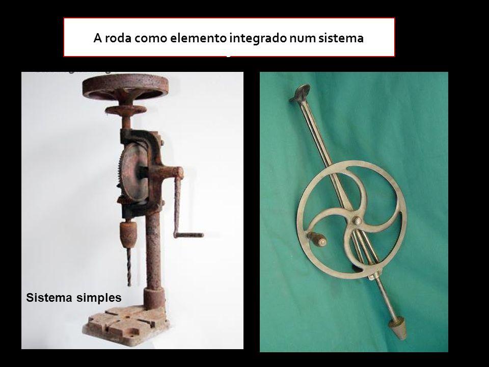 A roda como elemento integrado num sistema s Sistema simples