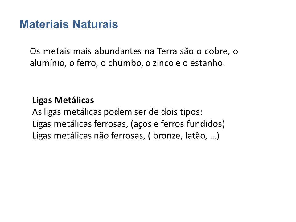 Materiais Artificiais Origem sintética – Materiais sintéticos são formados por componentes que não são encontrados na natureza.