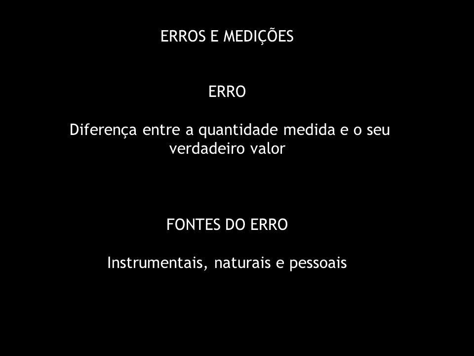 ERROS E MEDIÇÕES ERRO Diferença entre a quantidade medida e o seu verdadeiro valor FONTES DO ERRO Instrumentais, naturais e pessoais