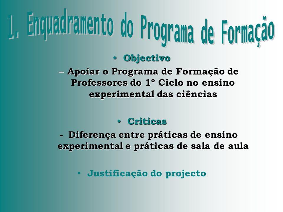 Objectivo Objectivo – Apoiar o Programa de Formação de Professores do 1º Ciclo no ensino experimental das ciências Criticas Criticas - Diferença entre