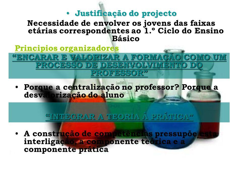 Justificação do projecto Justificação do projecto Necessidade de envolver os jovens das faixas etárias correspondentes ao 1.º Ciclo do Ensino Básico P