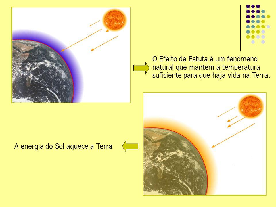 O Efeito de Estufa é um fenómeno natural que mantem a temperatura suficiente para que haja vida na Terra. A energia do Sol aquece a Terra