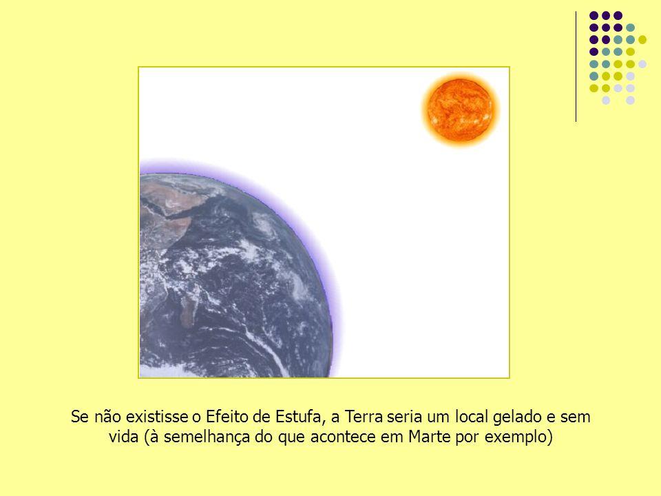 Se não existisse o Efeito de Estufa, a Terra seria um local gelado e sem vida (à semelhança do que acontece em Marte por exemplo)