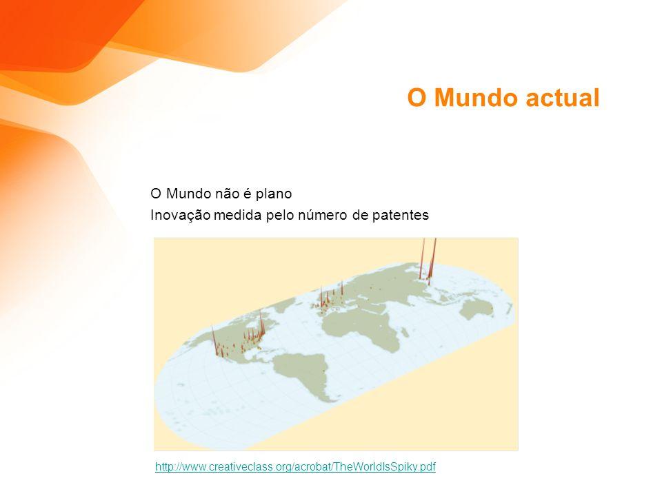 O Mundo não é plano Inovação medida pelo número de patentes O Mundo actual http://www.creativeclass.org/acrobat/TheWorldIsSpiky.pdf