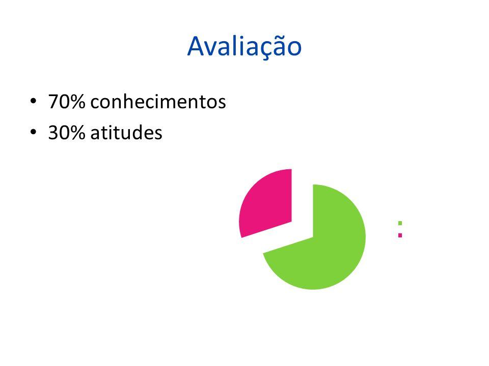 Avaliação 70% conhecimentos 30% atitudes