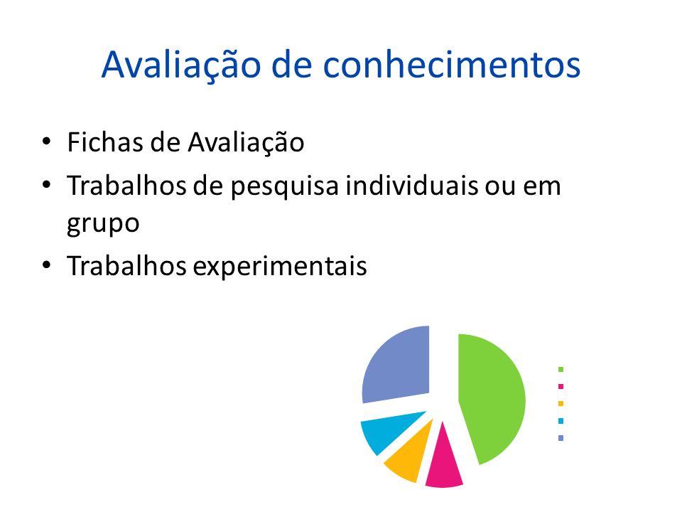 Avaliação de conhecimentos Fichas de Avaliação Trabalhos de pesquisa individuais ou em grupo Trabalhos experimentais