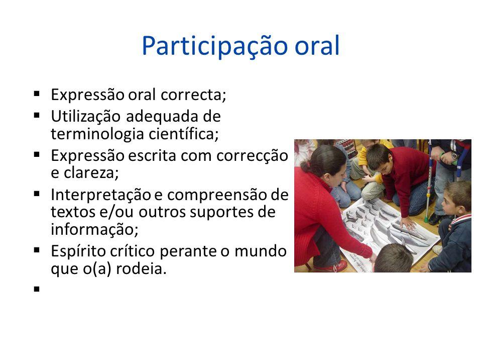 Participação oral Expressão oral correcta; Utilização adequada de terminologia científica; Expressão escrita com correcção e clareza; Interpretação e