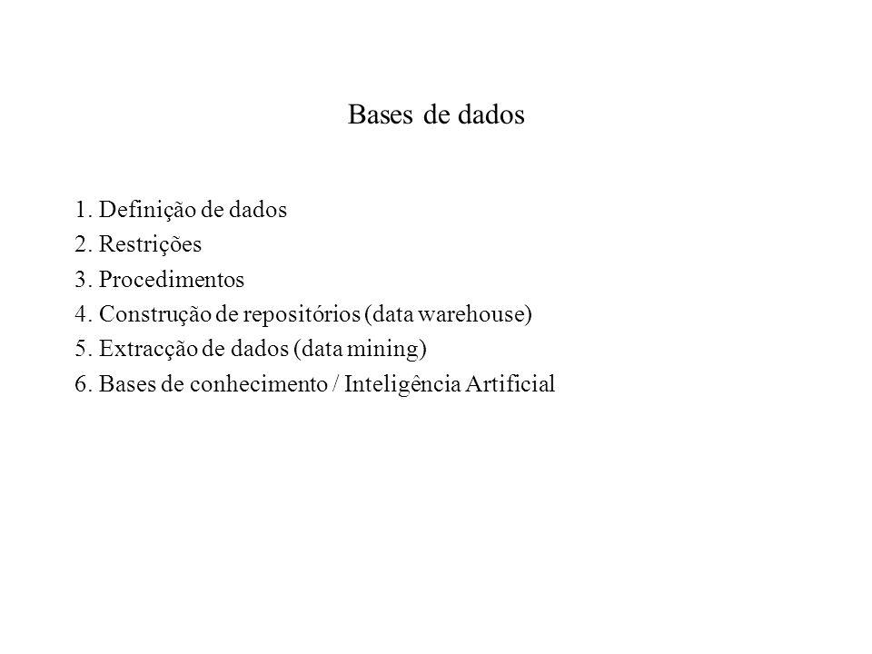Bases de dados 1. Definição de dados 2. Restrições 3. Procedimentos 4. Construção de repositórios (data warehouse) 5. Extracção de dados (data mining)