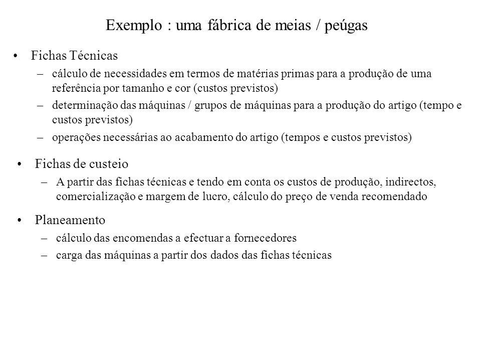 Exemplo : uma fábrica de meias / peúgas Fichas Técnicas –cálculo de necessidades em termos de matérias primas para a produção de uma referência por ta