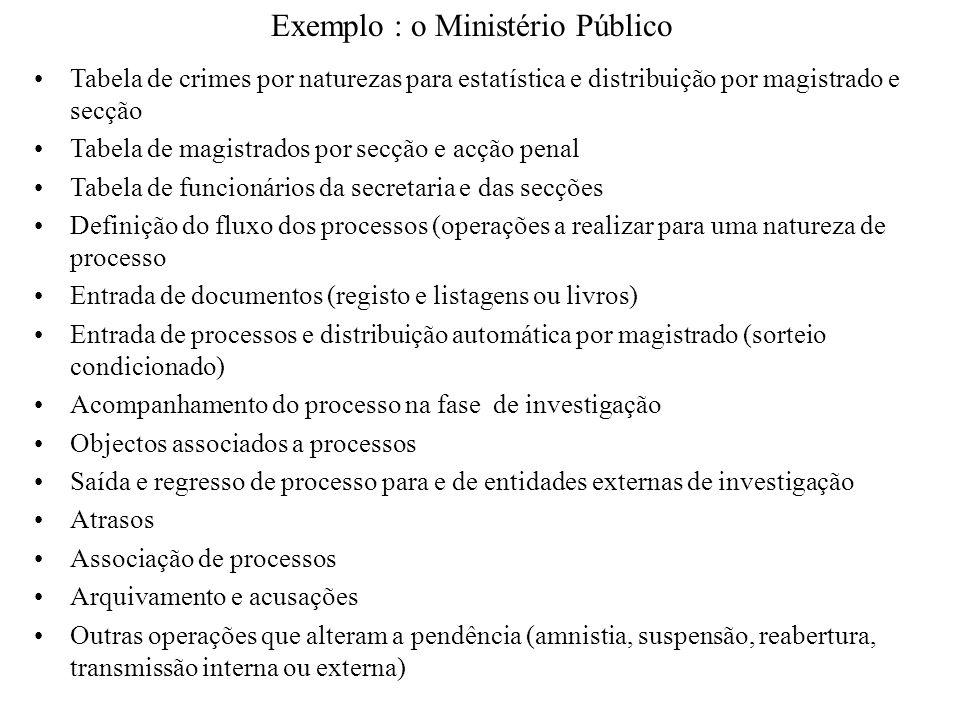Exemplo : o Ministério Público Tabela de crimes por naturezas para estatística e distribuição por magistrado e secção Tabela de magistrados por secção