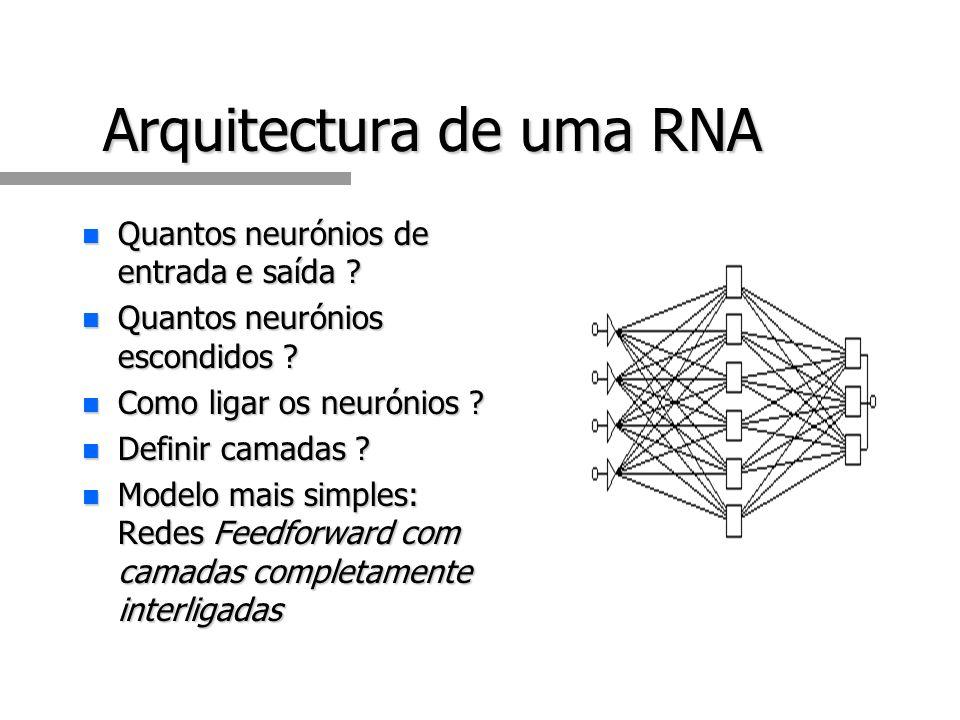 Arquitectura de uma RNA n Quantos neurónios de entrada e saída .