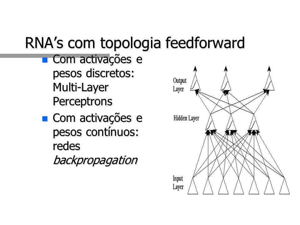 RNAs com topologia feedforward n Com activações e pesos discretos: Multi-Layer Perceptrons n Com activações e pesos contínuos: redes backpropagation