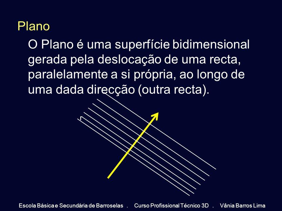 Plano O Plano é uma superfície bidimensional gerada pela deslocação de uma recta, paralelamente a si própria, ao longo de uma dada direcção (outra rec