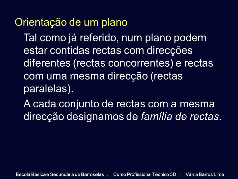 Orientação de um plano Tal como já referido, num plano podem estar contidas rectas com direcções diferentes (rectas concorrentes) e rectas com uma mes