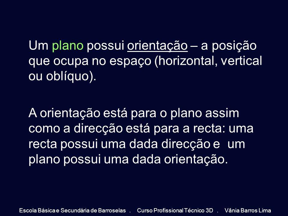 Um plano possui orientação – a posição que ocupa no espaço (horizontal, vertical ou oblíquo). A orientação está para o plano assim como a direcção est