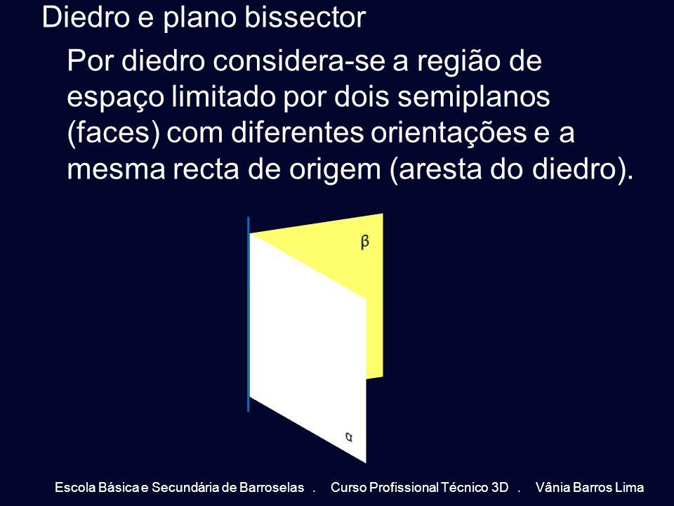 Diedro e plano bissector Por diedro considera-se a região de espaço limitado por dois semiplanos (faces) com diferentes orientações e a mesma recta de