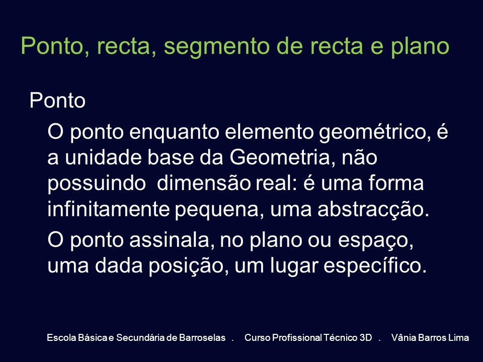 Escola Básica e Secundária de Barroselas. Curso Profissional Técnico 3D. Vânia Barros Lima Ponto, recta, segmento de recta e plano Ponto O ponto enqua