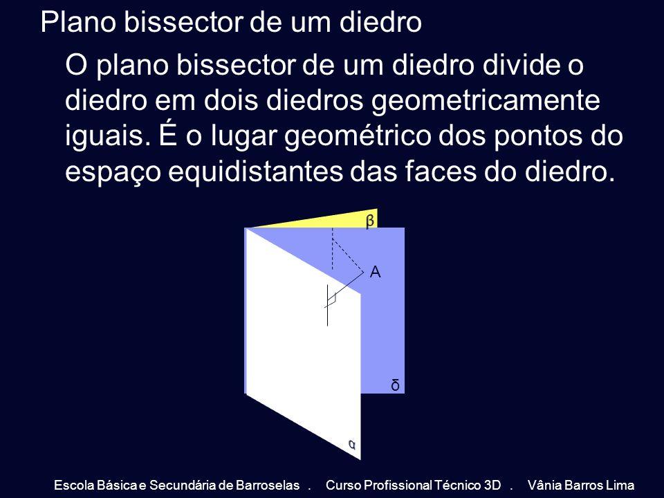 Plano bissector de um diedro O plano bissector de um diedro divide o diedro em dois diedros geometricamente iguais. É o lugar geométrico dos pontos do