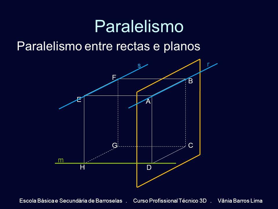 Paralelismo Paralelismo entre rectas e planos A D B C E F H G r s m