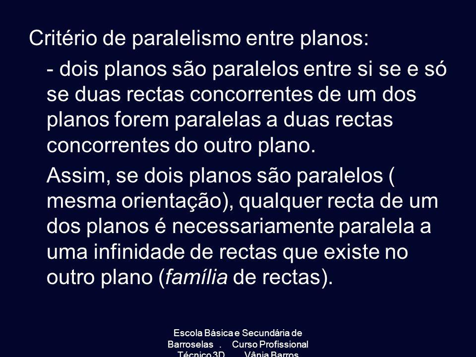 Critério de paralelismo entre planos: - dois planos são paralelos entre si se e só se duas rectas concorrentes de um dos planos forem paralelas a duas