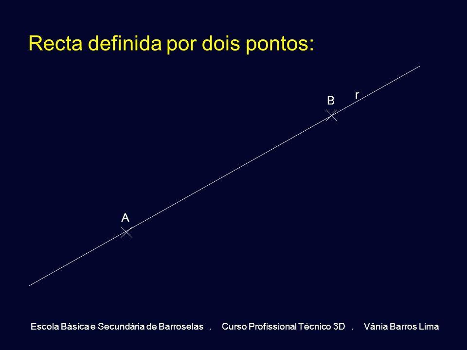 Escola Básica e Secundária de Barroselas. Curso Profissional Técnico 3D. Vânia Barros Lima Recta definida por dois pontos: A B r