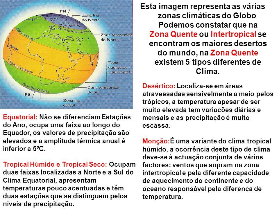 Esta imagem representa as várias zonas climáticas do Globo. Podemos constatar que na Zona Quente ou Intertropical se encontram os maiores desertos do