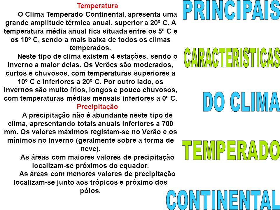 Temperatura O Clima Temperado Continental, apresenta uma grande amplitude térmica anual, superior a 20º C. A temperatura média anual fica situada entr