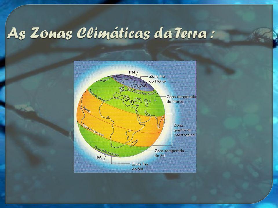 As Zonas Climáticas da Terra :