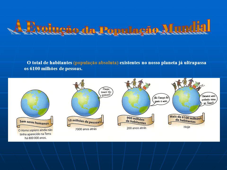 Ao longo dos séculos, o crescimento da população mundial foi decorrendo com ritmos diferentes: Regime Demográfico Primitivo, Revolução Demográficae Explosão Demográfica.