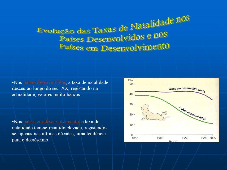 Nos países desenvolvidos, a taxa de natalidade desceu ao longo do séc. XX, registando na actualidade, valores muito baixos. Nos países em desenvolvime