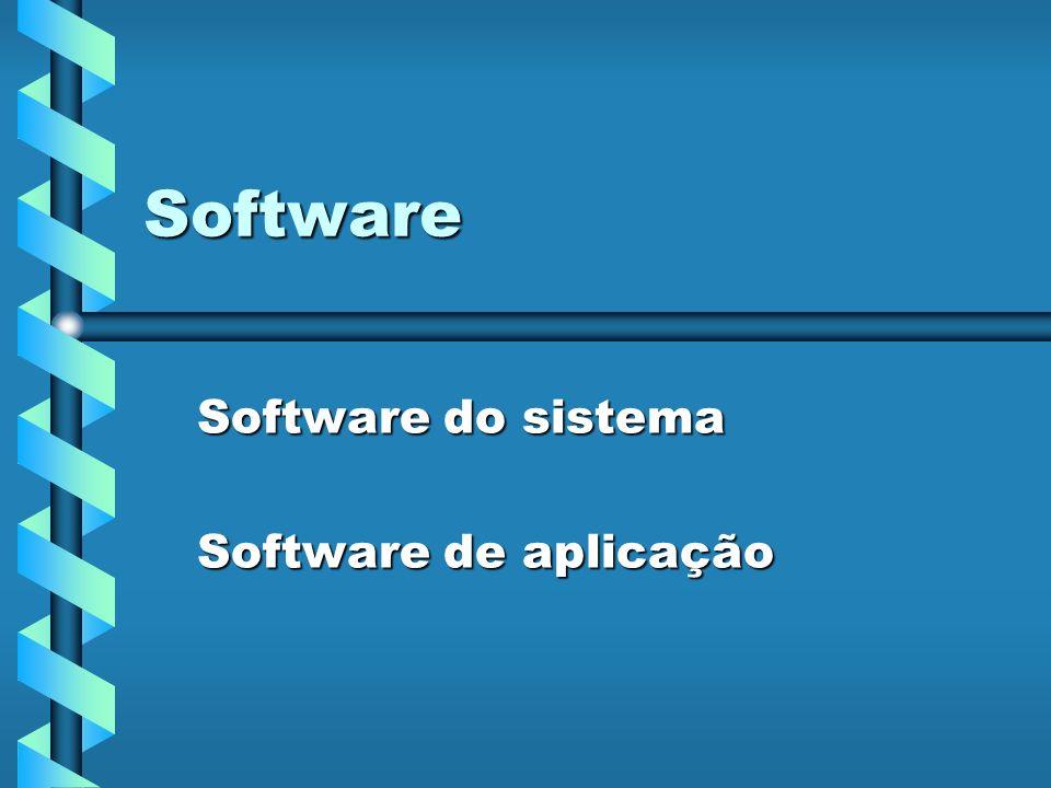 Software do sistema Responsável pelo funcionamento do próprio computador e de todo o hardware Inclui o sistema operativo e as drives dos vários dispositivos