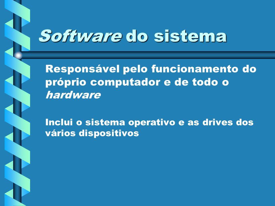 Software do sistema Responsável pelo funcionamento do próprio computador e de todo o hardware Inclui o sistema operativo e as drives dos vários dispos
