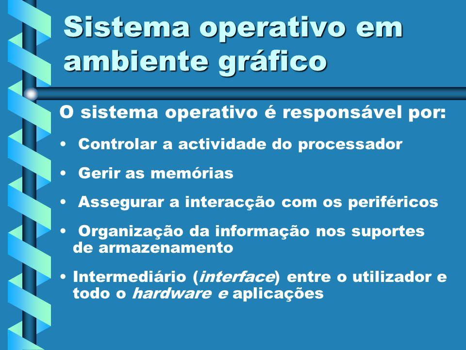 Organização da Informação Num sistema operativo a informação é organizada em três níveis Drives ou unidades de armazenamento – – disco rígido, CD-ROM, etc -> identificados por letras (A, B, C…) Directorias, directórios ou pastas Ficheiros