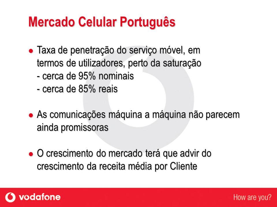 Mercado Celular Português Taxa de penetração do serviço móvel, em termos de utilizadores, perto da saturação - cerca de 95% nominais - cerca de 85% re