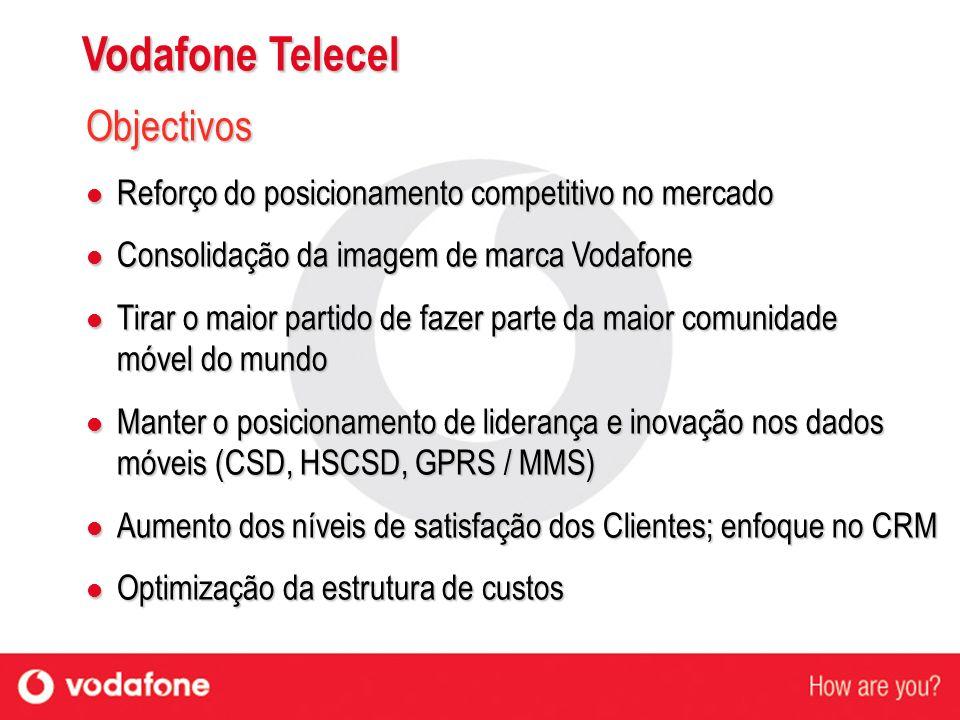 Vodafone Telecel Objectivos Reforço do posicionamento competitivo no mercado Reforço do posicionamento competitivo no mercado Consolidação da imagem d